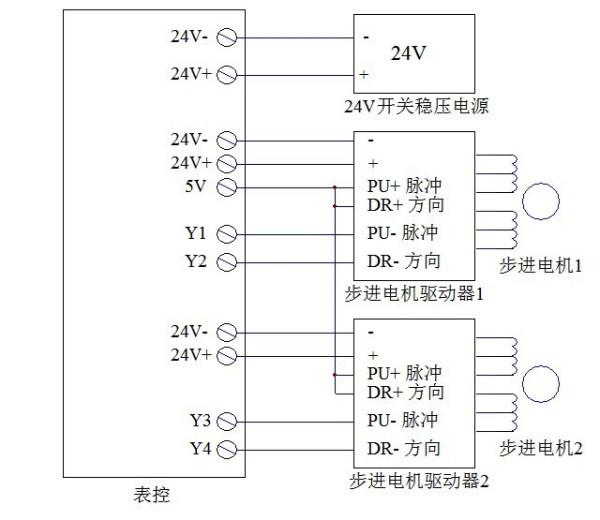 何在位置模式用三菱PLC控制伺服电机匀加减速运动