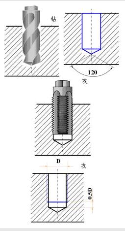 管螺纹画法_机械制图 螺纹画法_百度知道