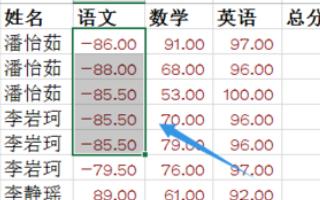 在Excel表格中怎样把负数转换成正数?