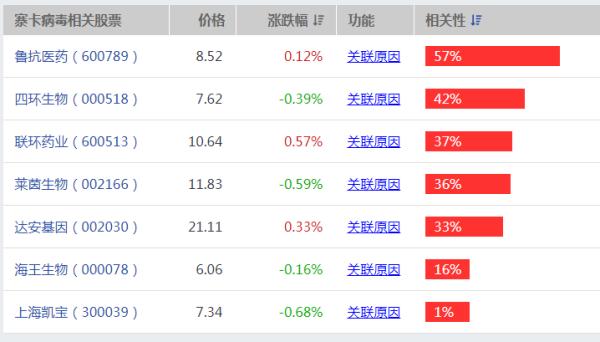 【300119股票】最近想买点股票 300119 瑞普生物 现在可以进吗?