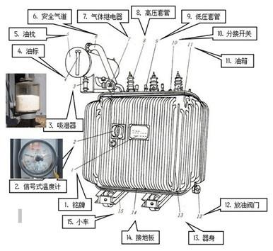 油浸式变压器原理图_油浸式变压器有哪些附件,各有什么作用?_百度知道