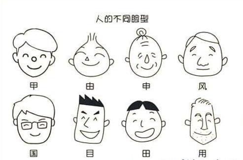 脸怎么画简笔画
