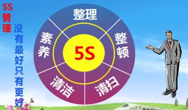 iso是什么意思_5S管理是什么意思_百度知道