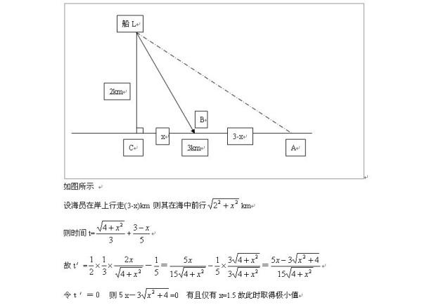 二次函数的最值问题_二次函数的简单最值问题