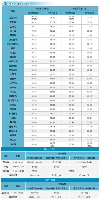 上海地铁共有几条_上海地铁各线路开放时间时几点到几点?_百度知道