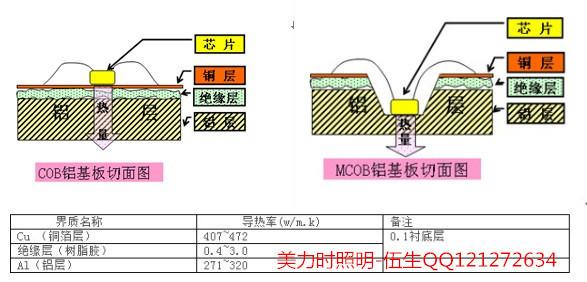 led固化面光源_紫外线固化leduv固化机uv胶水led固化面光源100*200