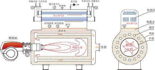输送隧道式加热炉_网带加热炉隧道式加热炉食品烘干炉