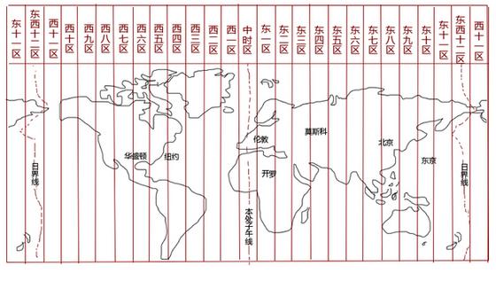 根据世界时区的划分_和中国时差早一个小时的国家有哪些?比如我们现在是12点,对方 ...