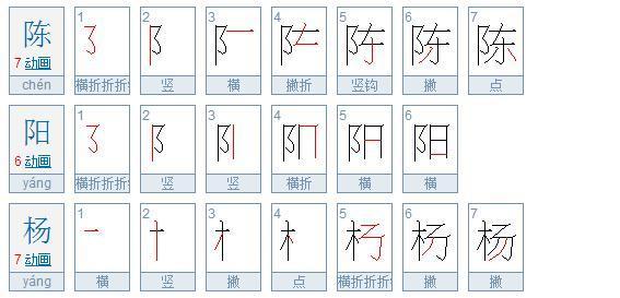 【笔画数】一共3个汉字,共计笔画:7+6+7=20画.-陈阳杨 这三个字