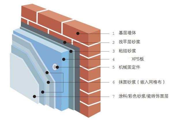 保温隔热_外墙保温的优缺点_百度知道