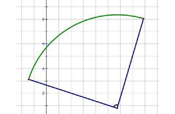 【扇形的体积公式】扇形体积计算公式