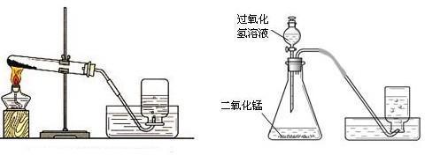 过氧化氢制氧气_过氧化氢的制取氧气的化学表达式是什么?_百度知道