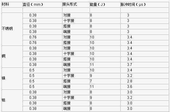 油墨和曝光机_LEDUV油墨和曝光机固化专用韩国进口CUN86B1B380nm3W45°