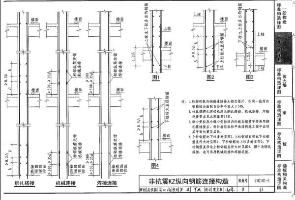 柱子钢筋搭接规图片插图(1)