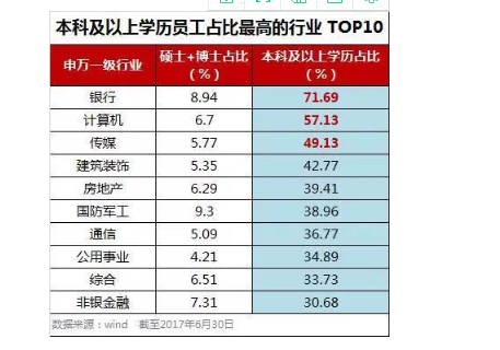 【600118】中国的央企有哪一些