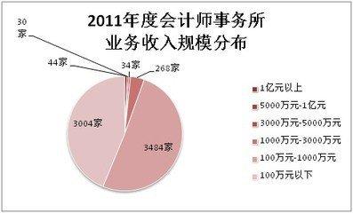 【601088】中国神华公布最新经营数据?