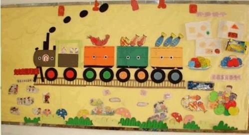 小班幼儿园真好主题墙_幼儿园小班阅读区车子主题墙面布置图片_百度知道