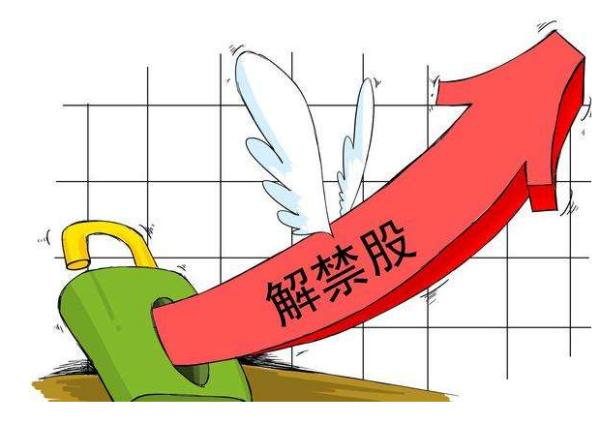 【限售股减持规定】