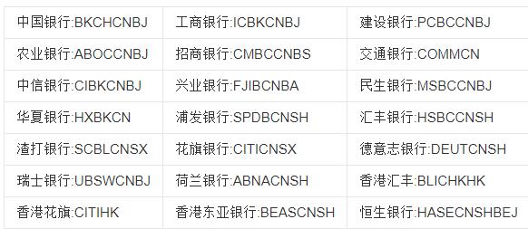 【农业银行代码查询】农业银行代码