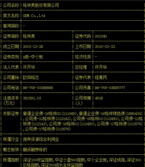 【002340股票】格林美股票历史最高价