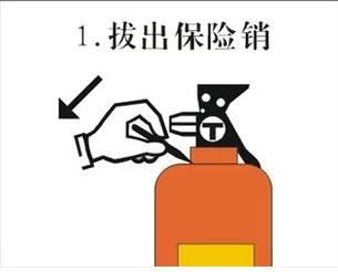 简述干粉灭火器的使用方法