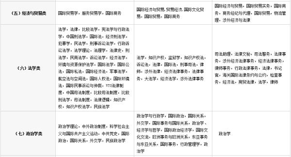 2019国考经济学类包括_2019河南国考报名指导 财会审计类包含哪些专业 可以报考哪些岗位