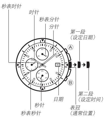 卡西欧手表5118说明_卡西欧EF-539系列的三个小表盘都在动,要怎么调整。动是正常的 ...
