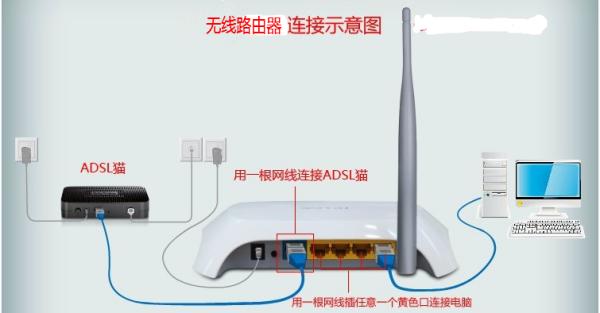 wifi信号示意图_海信32寸电视机怎样连接wifi_百度知道