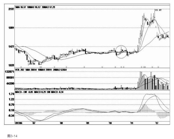【300202股票】聚龙股份是啥类型的股票?