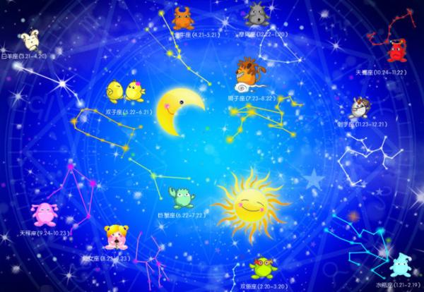 12星座的资料_12星座可分为4种什么类型的星座?_百度知道