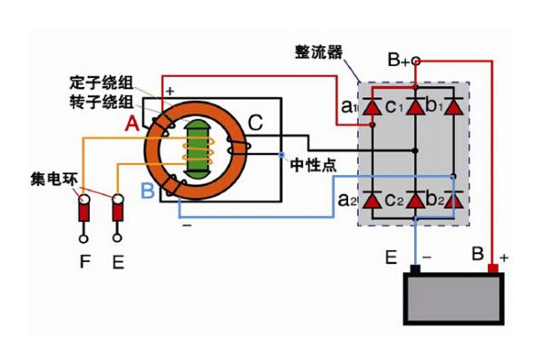 用航模无刷电机当发电机是否可行?