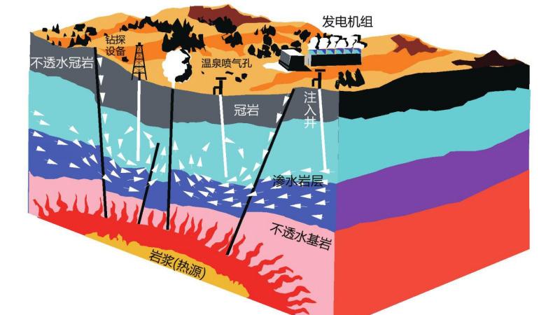 愈加頻繁的地震來自人類?
