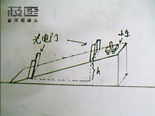 房顶的斜面应用了什么原理_斜面应用ppt
