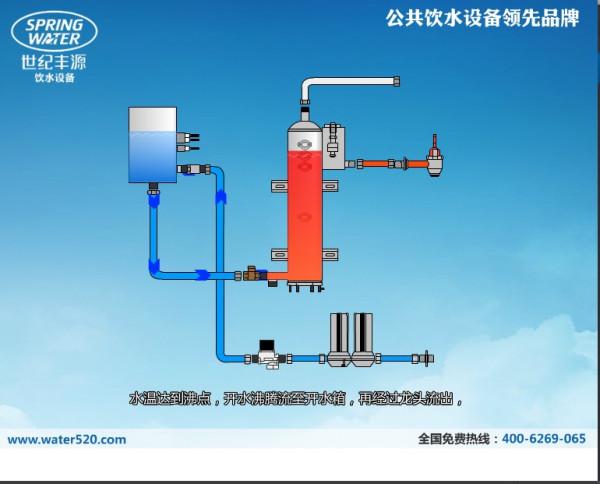 饮水机的加水原理_给饮水机加水的图
