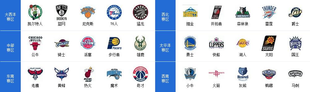 足球球队标志和名字_NBA所有球队的标志图片和他们的名称.谢谢_百度知道