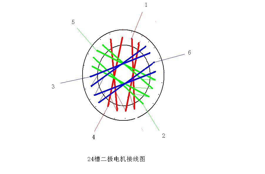 三相电动机绕组接法_三相2极24槽电机定子绕组接线图!_百度知道