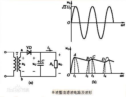 桥式半波整流电路_求半波整流电路的电路图_百度知道