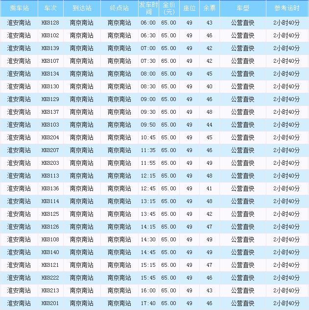 州到深圳大巴票价_开往深圳的k25次列车途径东莞东站;第二天下午15:06到达东莞东站;票价