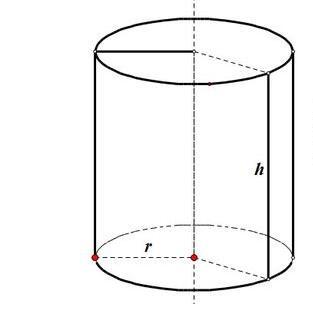 圆柱体的平面图_圆柱体的体积 容积公式_百度知道