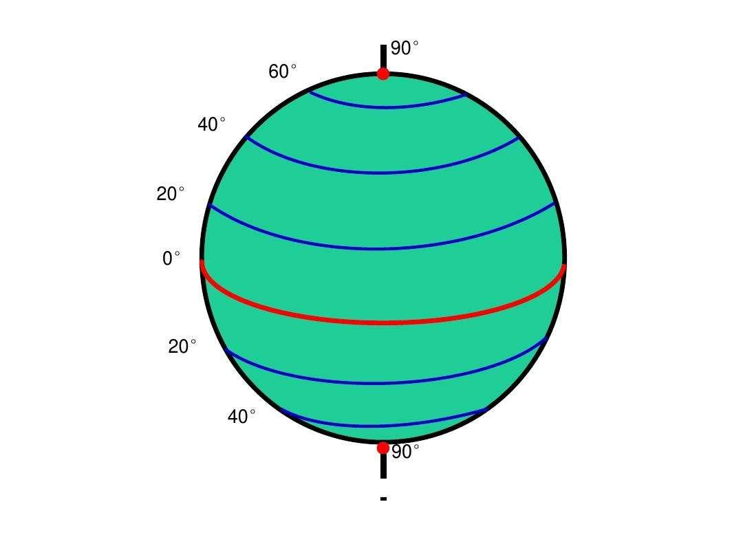 地球仪经纬度_经线和纬线的定义_百度知道