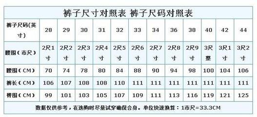 裤子的尺码是腰围吗_男裤子170/76A是多少尺码的?30的吗?_百度知道
