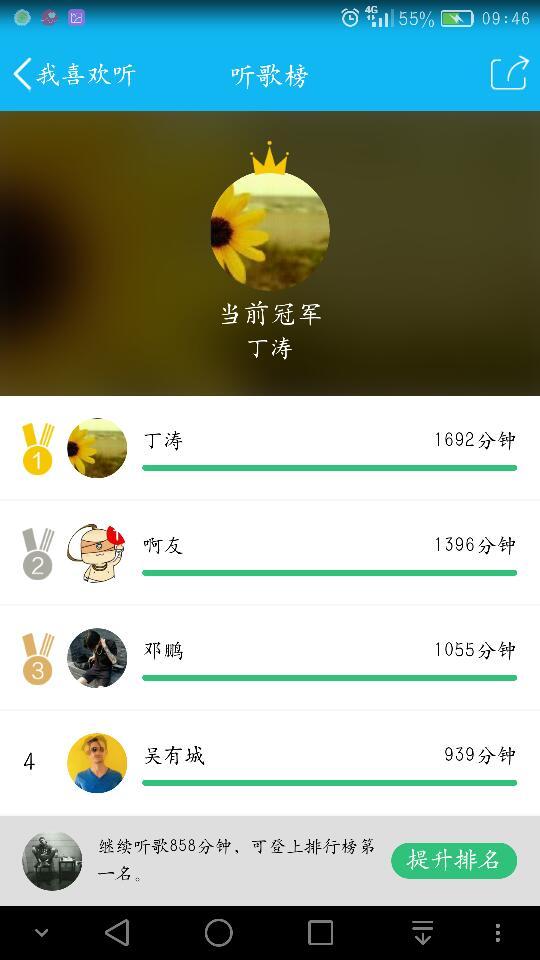 2019好听歌排行榜_手机怎么看qq音乐里的好友的听歌排名