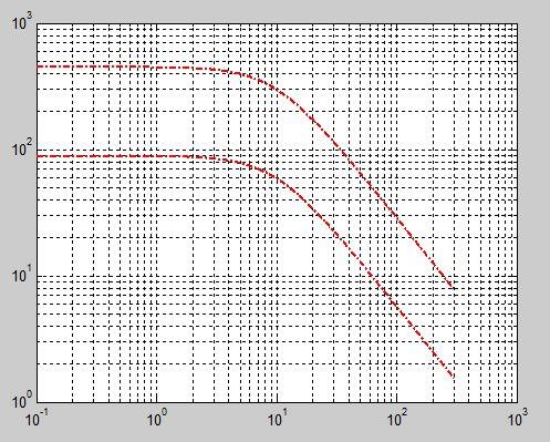 Matlab中关于用fill在两条对数线中间填充颜色_百度知道