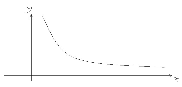 癹n��.�z�_函数y=x^m/n(m,n属于z,m不等于0, m , n 互质)图象如图