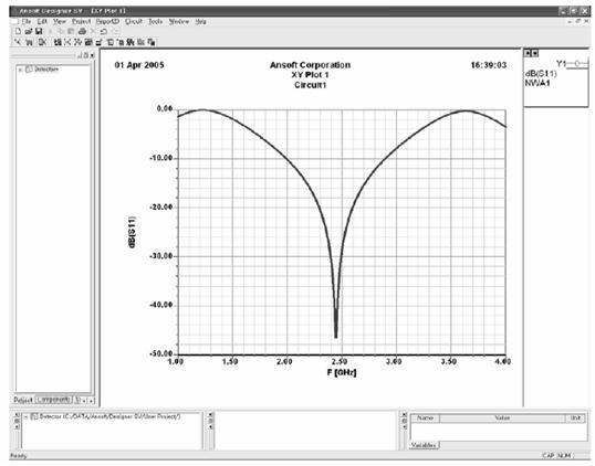 在Ansoft designer 利用史密斯圆图做出匹配电路_百度知道