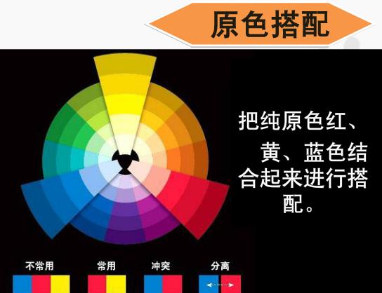 类似色相配色_24色相环图片及配色方法