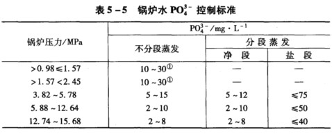 炉水磷酸根测定