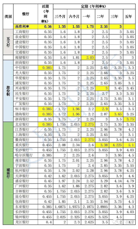 2009年贷款利率_商业贷款各个银行的利率是否有区别_百度知道