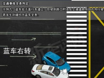 不按规定右拐,导致事故谁的责任