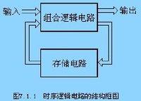 时序逻辑电路的芯片